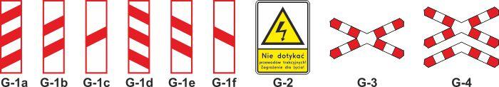Dodatkowe znaki przed przejazdami kolejowymi